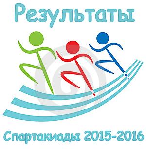 Результаты проведения школьной спартакиады 2015-2016 гг.